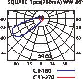 333-334 KR-001A-2