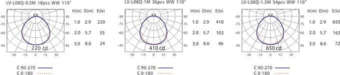 LV-L08Q配光