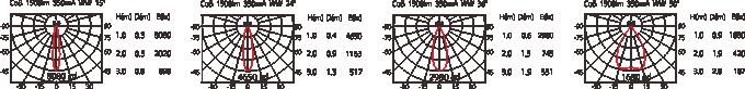 RA-7711配光