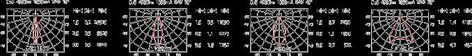 DG-997R  4900lm 配光