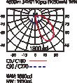 SL-020SST-HT4-413B